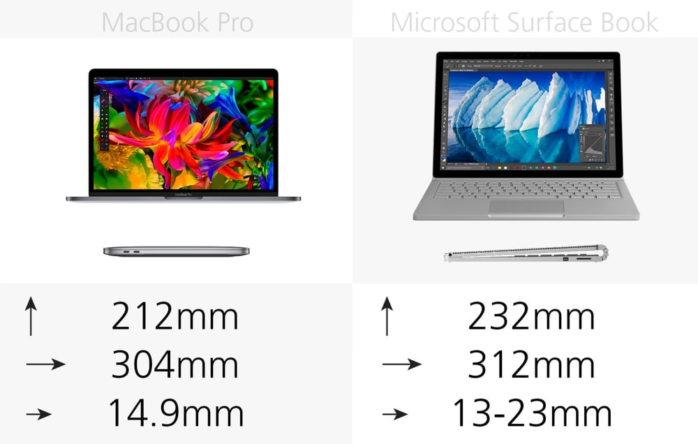 macbook-pro-surface-book-comparison-1-thinkingtech
