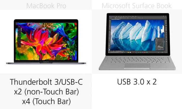 macbook-pro-surface-book-comparison-3-thinkingtech