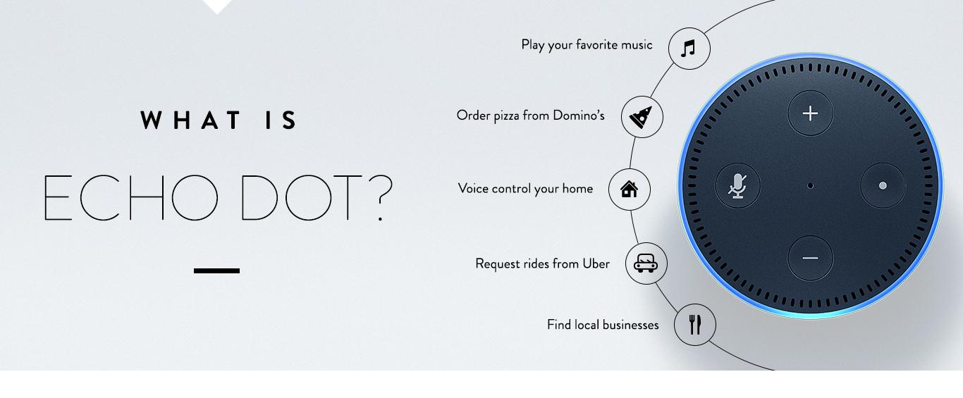 Echo Dot, Prime Music
