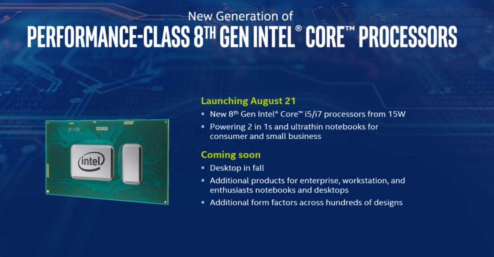 8-Generation Coffee Lake Desktop Processors