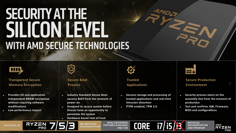 AMD Launches Ryzen Pro