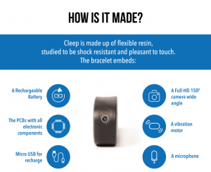 Cleep wearable camera