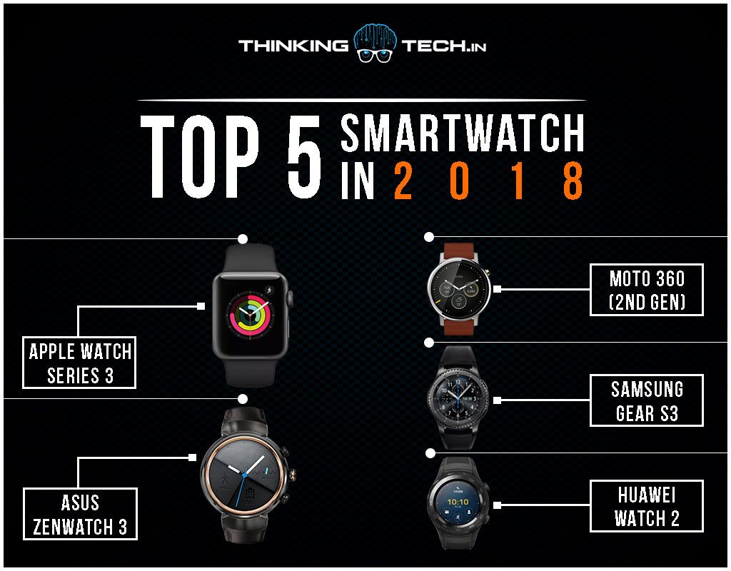top 5 smartwatch in 2018 most selling smartwatch in india. Black Bedroom Furniture Sets. Home Design Ideas