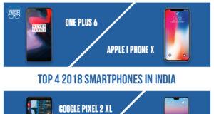 2018 Smartphones In India
