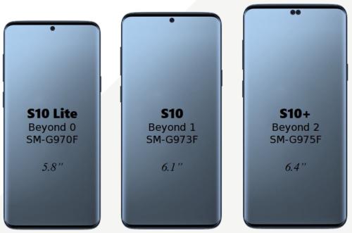 Samsung Galaxy S10 Display and Camera