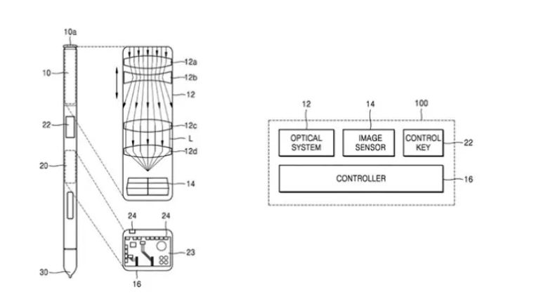 S Pen Stylus patent